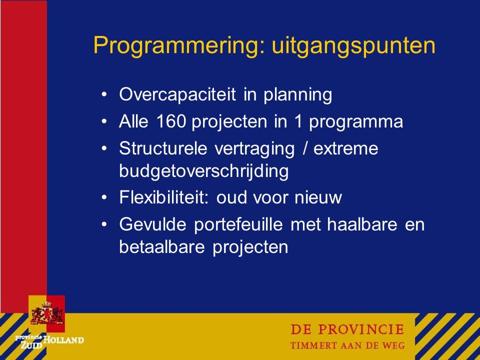 Programmering: uitgangspunten Overcapaciteit in planning Alle 160 projecten in 1 programma Structurele vertraging / extreme budgetoverschrijding Flexibiliteit: oud voor nieuw Gevulde portefeuille met haalbare en betaalbare projecten