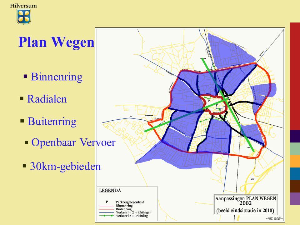 Plan Wegen  Binnenring  Buitenring  Radialen  Openbaar Vervoer  30km-gebieden