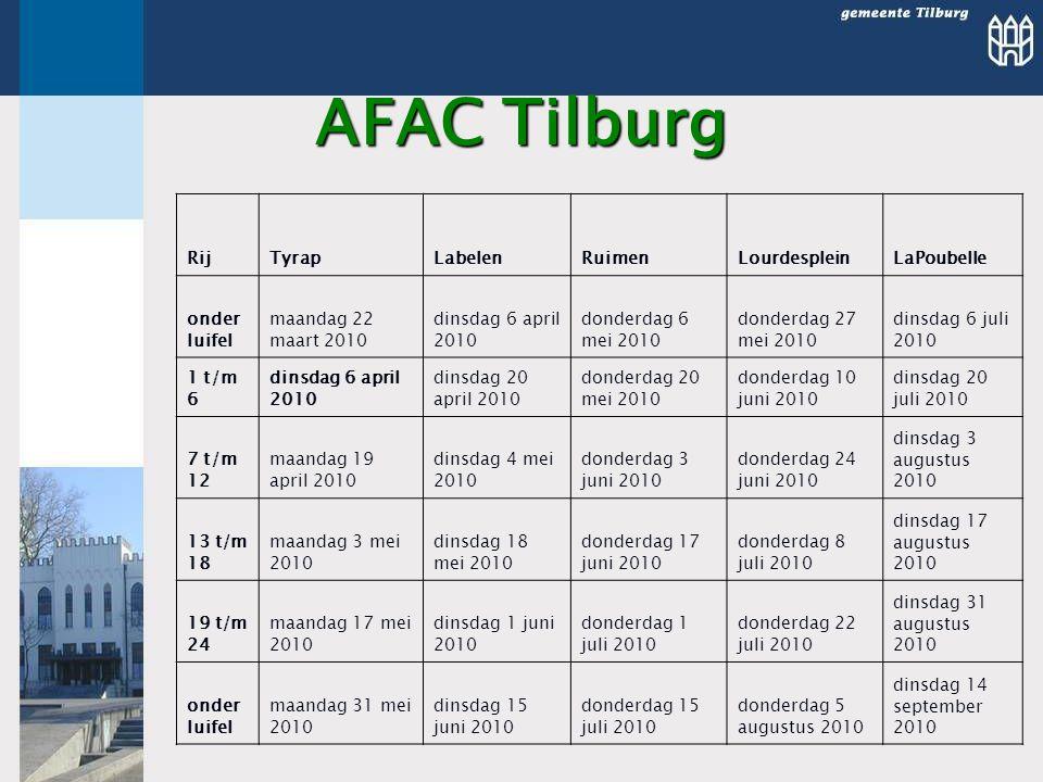 AFAC Tilburg RijTyrapLabelenRuimenLourdespleinLaPoubelle onder luifel maandag 22 maart 2010 dinsdag 6 april 2010 donderdag 6 mei 2010 donderdag 27 mei