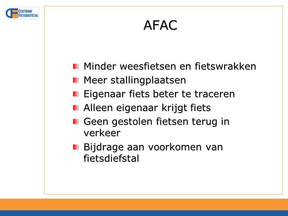 AFAC-light Fietsverwerking meer dan 4.000.AFACFietsverwerking meer dan 4.000.