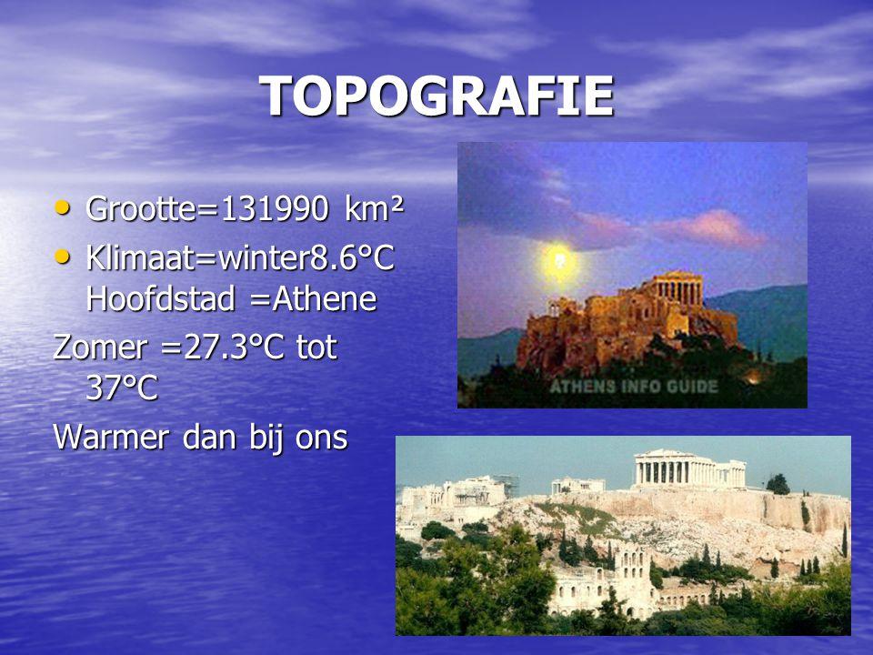 TOPOGRAFIE Grootte=131990 km² Grootte=131990 km² Klimaat=winter8.6°C Hoofdstad =Athene Klimaat=winter8.6°C Hoofdstad =Athene Zomer =27.3°C tot 37°C Wa