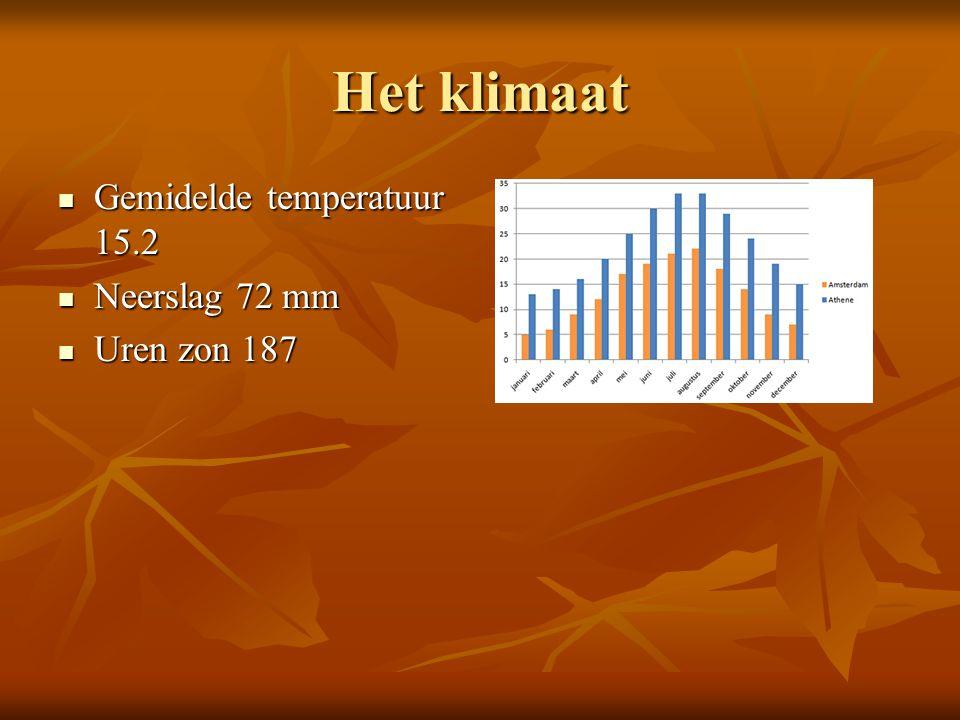 Het klimaat Gemidelde temperatuur 15.2 Gemidelde temperatuur 15.2 Neerslag 72 mm Neerslag 72 mm Uren zon 187 Uren zon 187