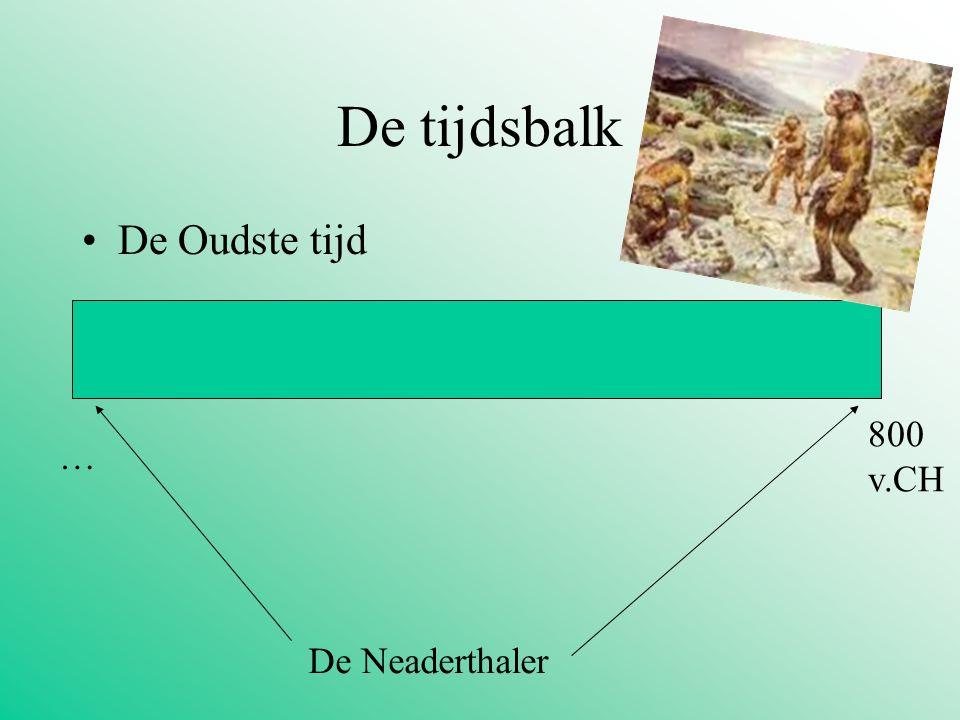 De tijdsbalk De Oudste tijd 800 v.CH … De Neaderthaler