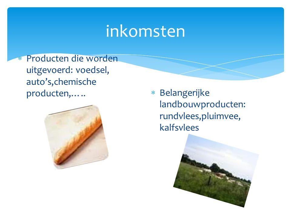 inkomsten  Producten die worden uitgevoerd: voedsel, auto's,chemische producten,…..