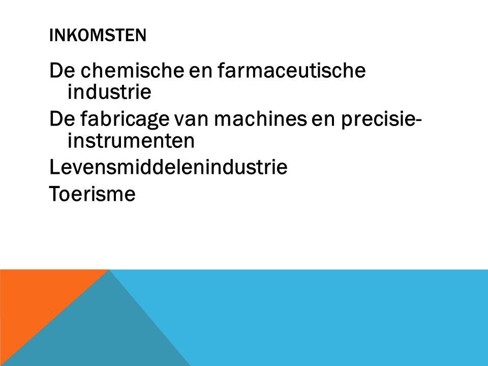 INKOMSTEN De chemische en farmaceutische industrie De fabricage van machines en precisie- instrumenten Levensmiddelenindustrie Toerisme