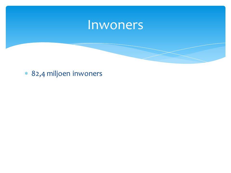  82,4 miljoen inwoners Inwoners
