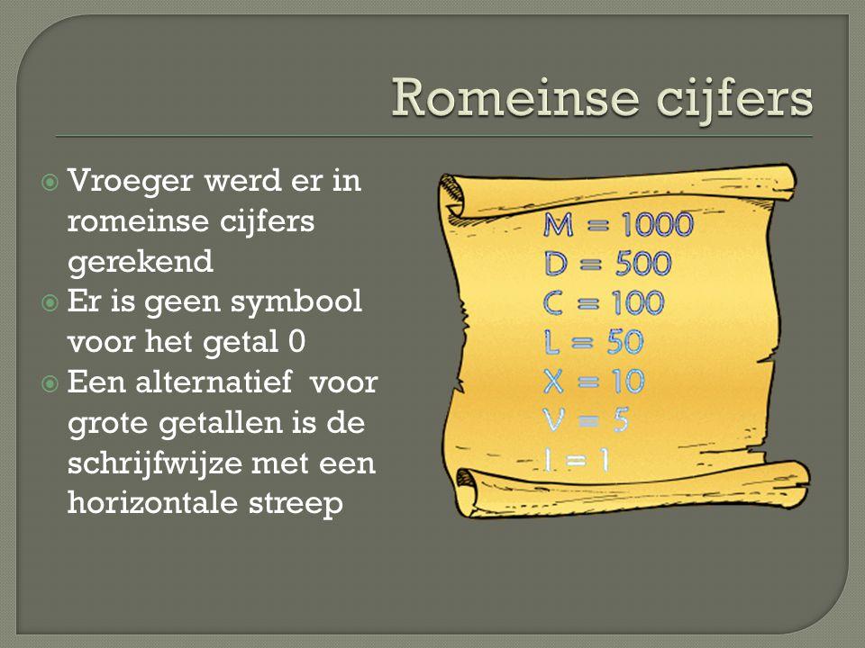  Vroeger werd er in romeinse cijfers gerekend  Er is geen symbool voor het getal 0  Een alternatief voor grote getallen is de schrijfwijze met een horizontale streep