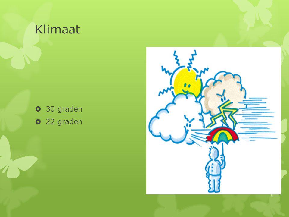 Klimaat  30 graden  22 graden