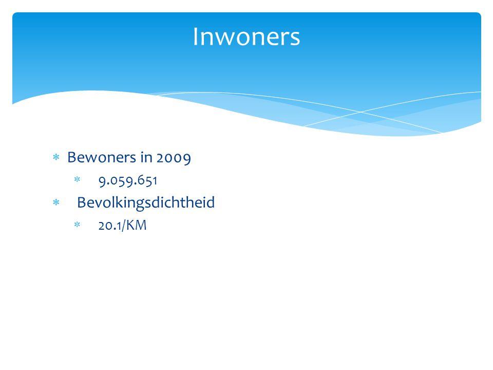  Bewoners in 2009  9.059.651  Bevolkingsdichtheid  20.1/KM Inwoners