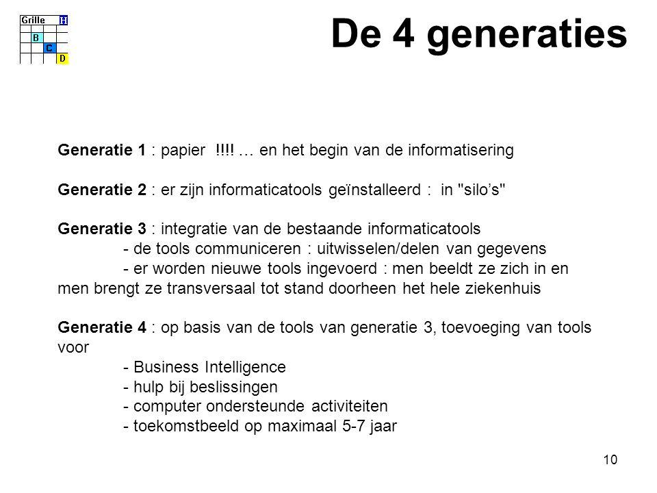 10 Generatie 1 : papier !!!! … en het begin van de informatisering Generatie 2 : er zijn informaticatools geïnstalleerd : in