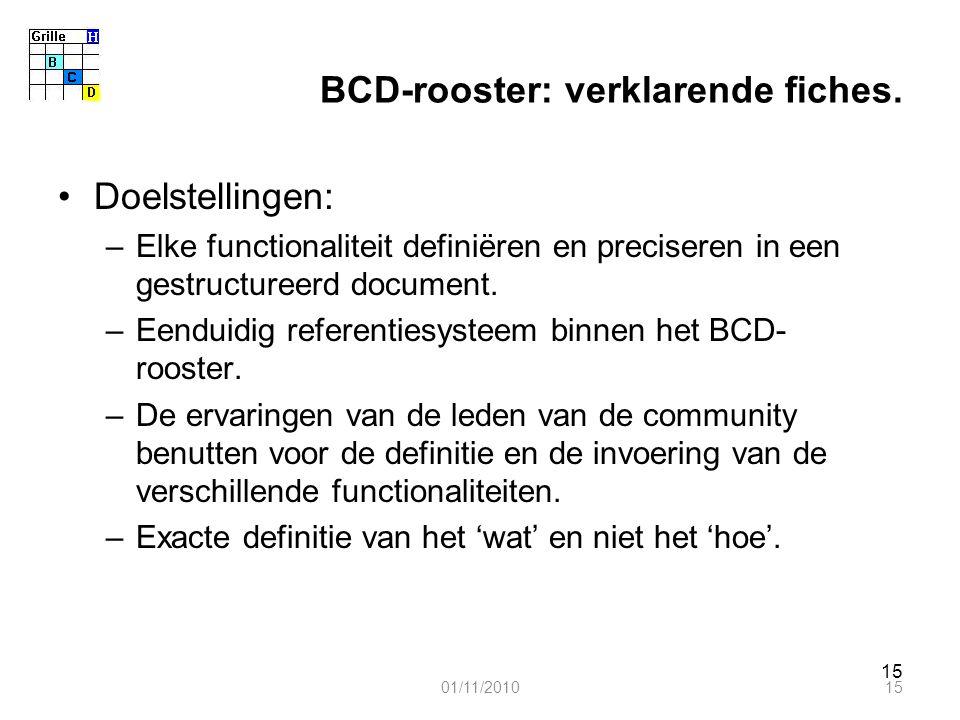 15 BCD-rooster: verklarende fiches.