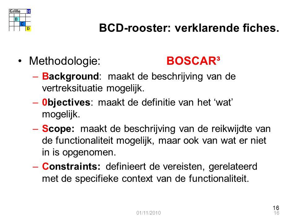 16 BCD-rooster: verklarende fiches. Methodologie: BOSCAR³ –Background: maakt de beschrijving van de vertreksituatie mogelijk. –0bjectives: maakt de de
