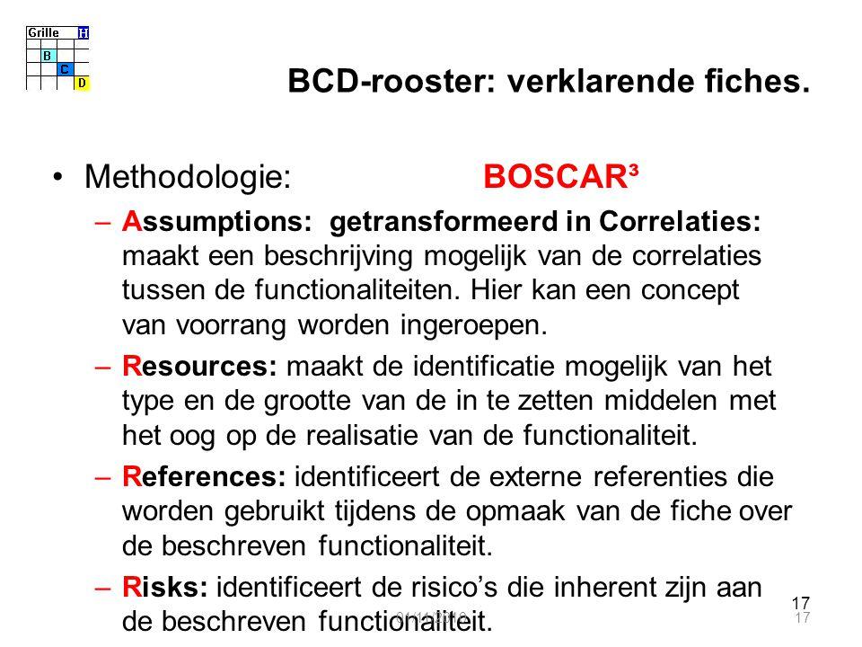 17 BCD-rooster: verklarende fiches. Methodologie: BOSCAR³ –Assumptions: getransformeerd in Correlaties: maakt een beschrijving mogelijk van de correla