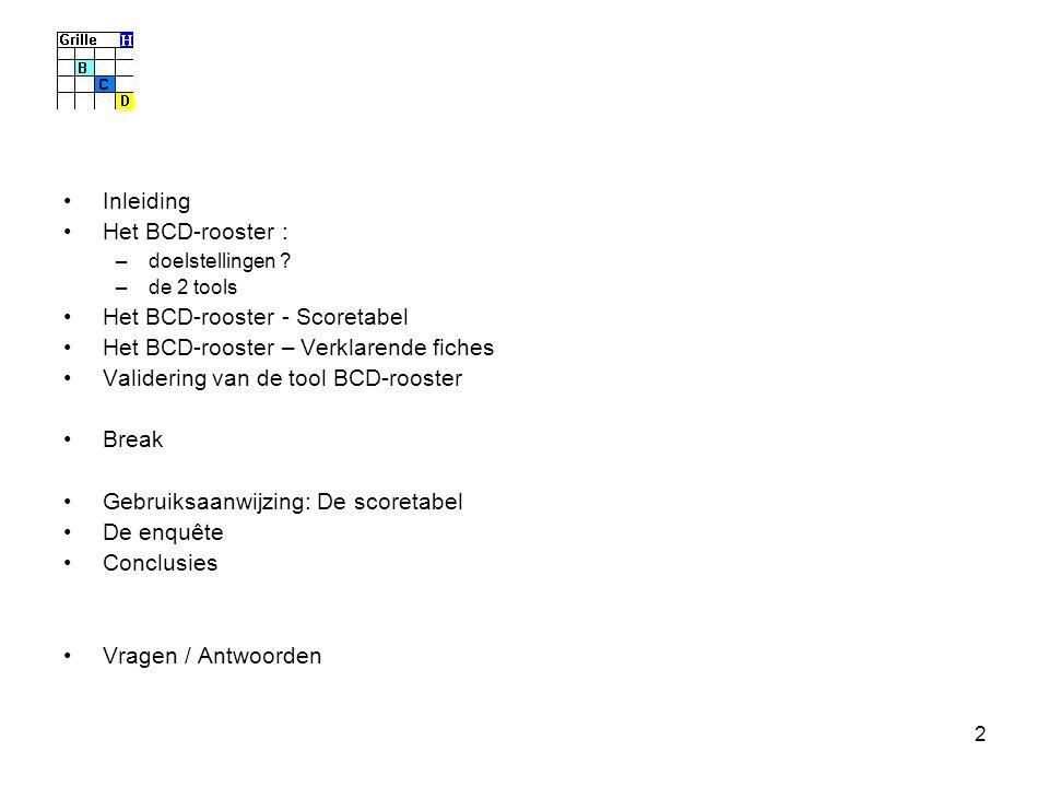 2 Inleiding Het BCD-rooster : –doelstellingen ? –de 2 tools Het BCD-rooster - Scoretabel Het BCD-rooster – Verklarende fiches Validering van de tool B