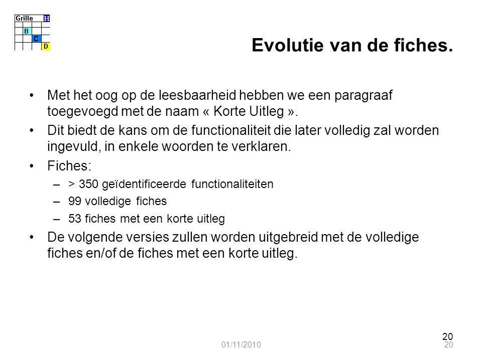 20 Evolutie van de fiches.