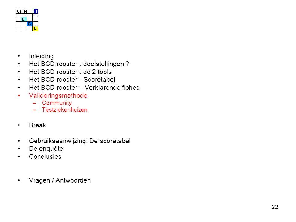 22 Inleiding Het BCD-rooster : doelstellingen ? Het BCD-rooster : de 2 tools Het BCD-rooster - Scoretabel Het BCD-rooster – Verklarende fiches Valider