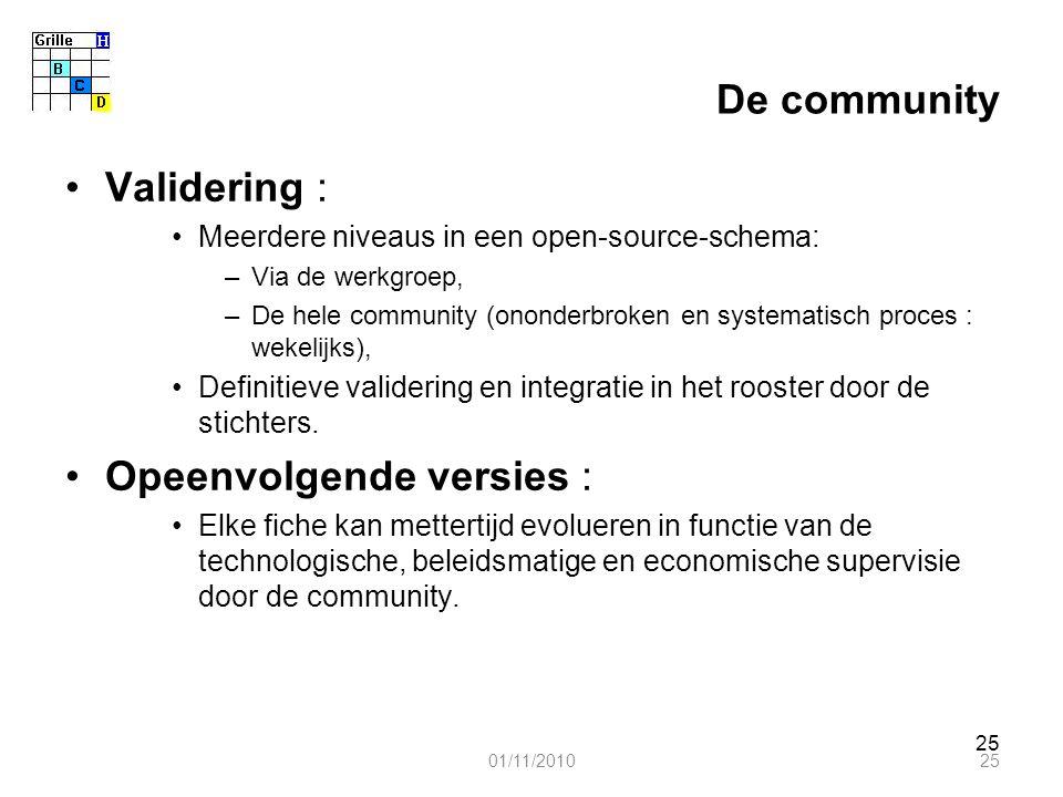 25 De community Validering : Meerdere niveaus in een open-source-schema: –Via de werkgroep, –De hele community (ononderbroken en systematisch proces : wekelijks), Definitieve validering en integratie in het rooster door de stichters.