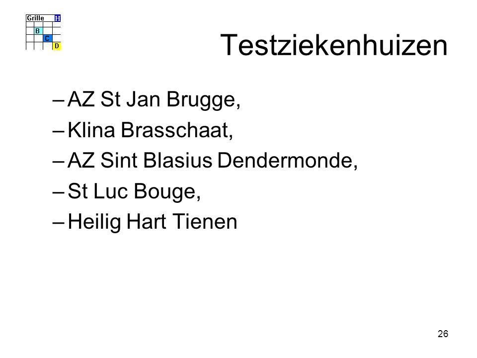 26 Testziekenhuizen –AZ St Jan Brugge, –Klina Brasschaat, –AZ Sint Blasius Dendermonde, –St Luc Bouge, –Heilig Hart Tienen