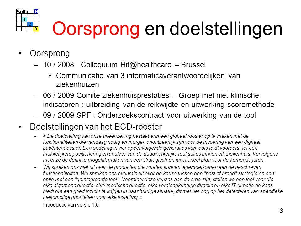 3 Oorsprong en doelstellingen Oorsprong –10 / 2008 Colloquium Hit@healthcare – Brussel Communicatie van 3 informaticaverantwoordelijken van ziekenhuiz