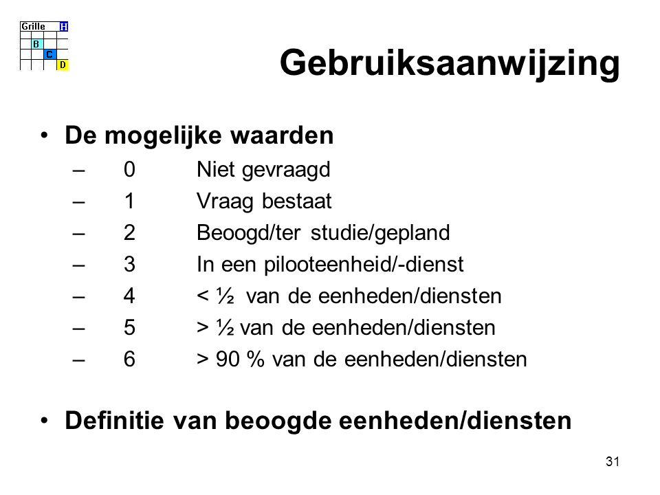 31 Gebruiksaanwijzing De mogelijke waarden – 0 Niet gevraagd – 1 Vraag bestaat – 2 Beoogd/ter studie/gepland – 3 In een pilooteenheid/-dienst – 4 < ½