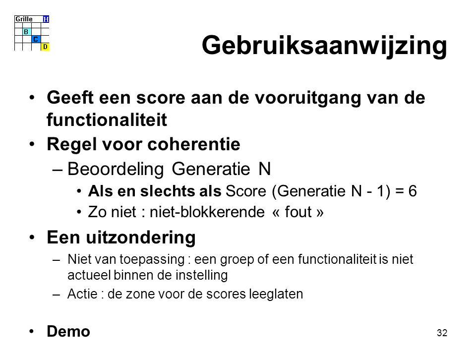 32 Gebruiksaanwijzing Geeft een score aan de vooruitgang van de functionaliteit Regel voor coherentie –Beoordeling Generatie N Als en slechts als Score (Generatie N - 1) = 6 Zo niet : niet-blokkerende « fout » Een uitzondering –Niet van toepassing : een groep of een functionaliteit is niet actueel binnen de instelling –Actie : de zone voor de scores leeglaten Demo