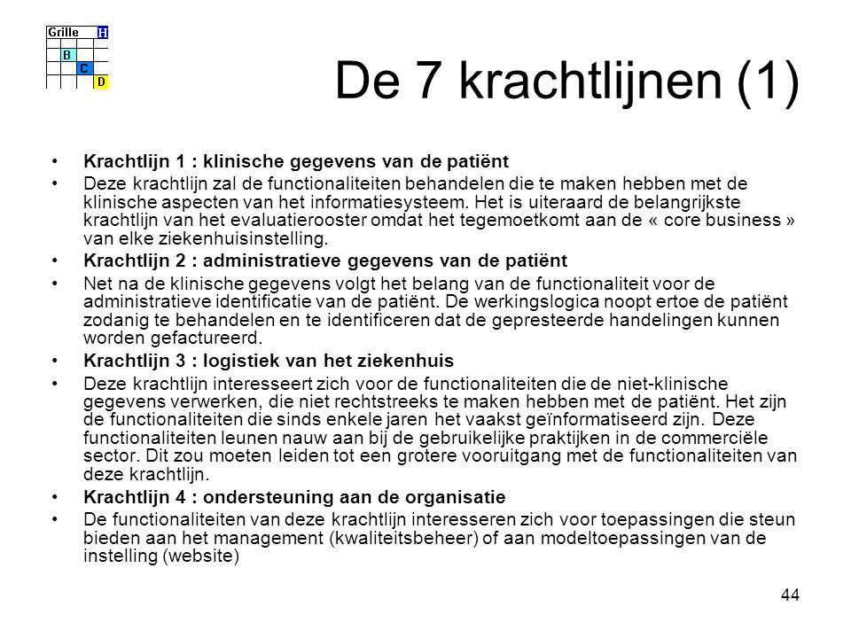 44 De 7 krachtlijnen (1) Krachtlijn 1 : klinische gegevens van de patiënt Deze krachtlijn zal de functionaliteiten behandelen die te maken hebben met de klinische aspecten van het informatiesysteem.