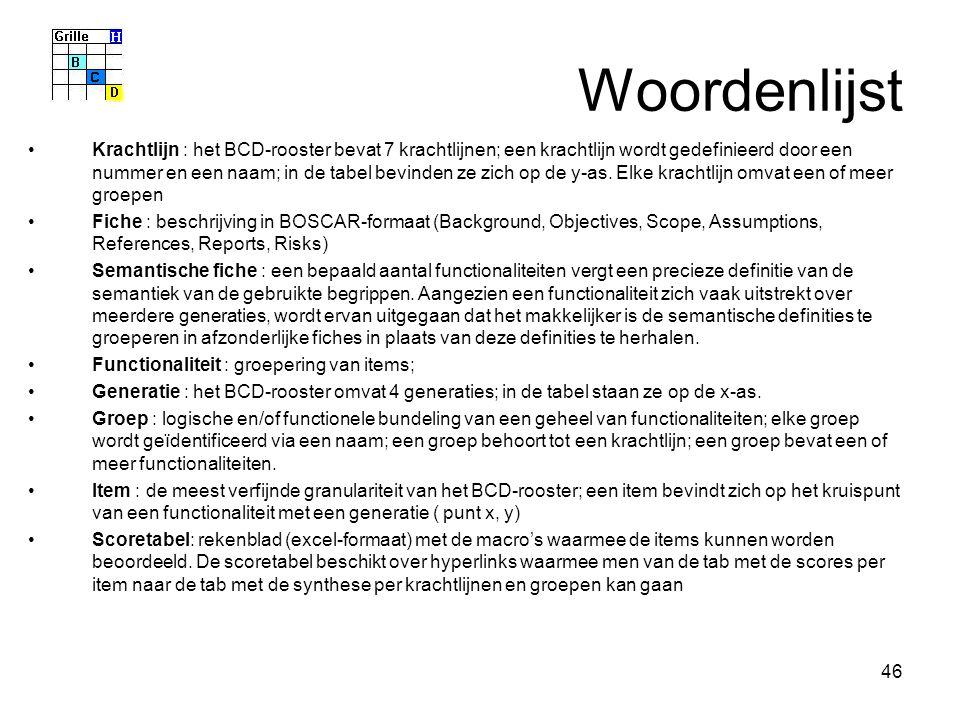 46 Woordenlijst Krachtlijn : het BCD-rooster bevat 7 krachtlijnen; een krachtlijn wordt gedefinieerd door een nummer en een naam; in de tabel bevinden