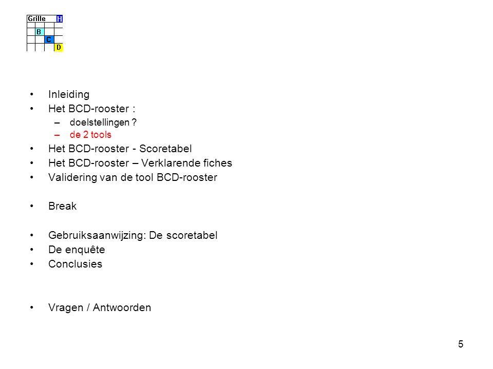 5 Inleiding Het BCD-rooster : –doelstellingen ? –de 2 tools Het BCD-rooster - Scoretabel Het BCD-rooster – Verklarende fiches Validering van de tool B