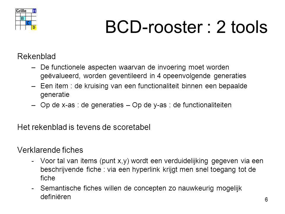 6 BCD-rooster : 2 tools Rekenblad –De functionele aspecten waarvan de invoering moet worden geëvalueerd, worden geventileerd in 4 opeenvolgende generaties –Een item : de kruising van een functionaliteit binnen een bepaalde generatie –Op de x-as : de generaties – Op de y-as : de functionaliteiten Het rekenblad is tevens de scoretabel Verklarende fiches -Voor tal van items (punt x,y) wordt een verduidelijking gegeven via een beschrijvende fiche : via een hyperlink krijgt men snel toegang tot de fiche -Semantische fiches willen de concepten zo nauwkeurig mogelijk definiëren