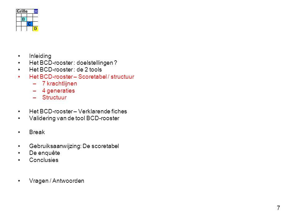 7 Inleiding Het BCD-rooster : doelstellingen ? Het BCD-rooster : de 2 tools Het BCD-rooster – Scoretabel / structuur –7 krachtlijnen –4 generaties –St