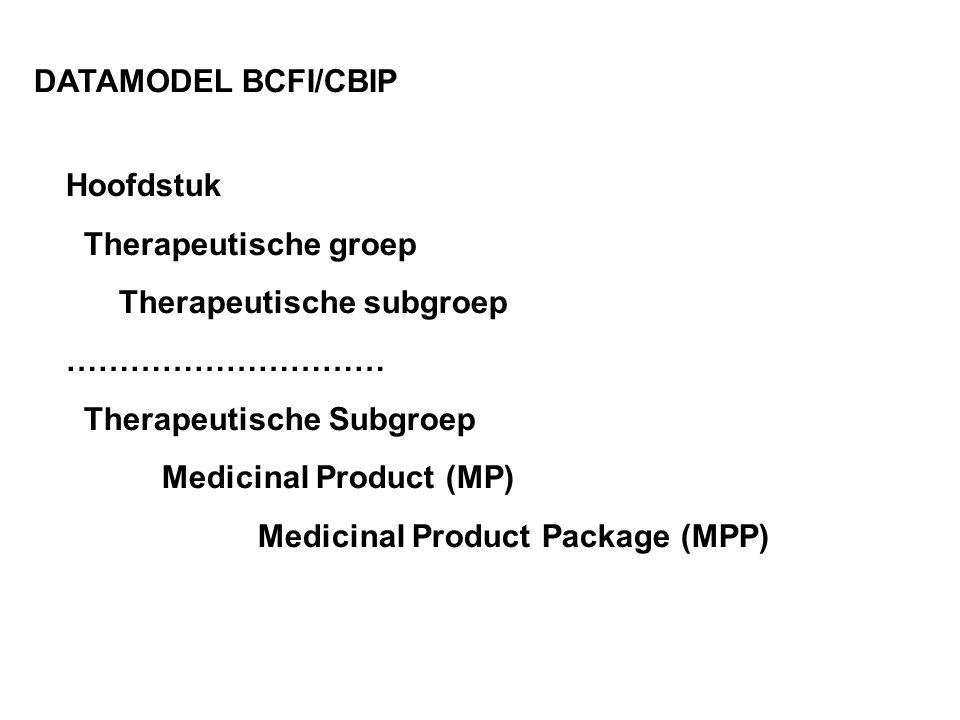 Hoofdstuk Therapeutische groep Therapeutische subgroep ………………………… Therapeutische Subgroep Medicinal Product (MP) Medicinal Product Package (MPP) DATAMODEL BCFI/CBIP