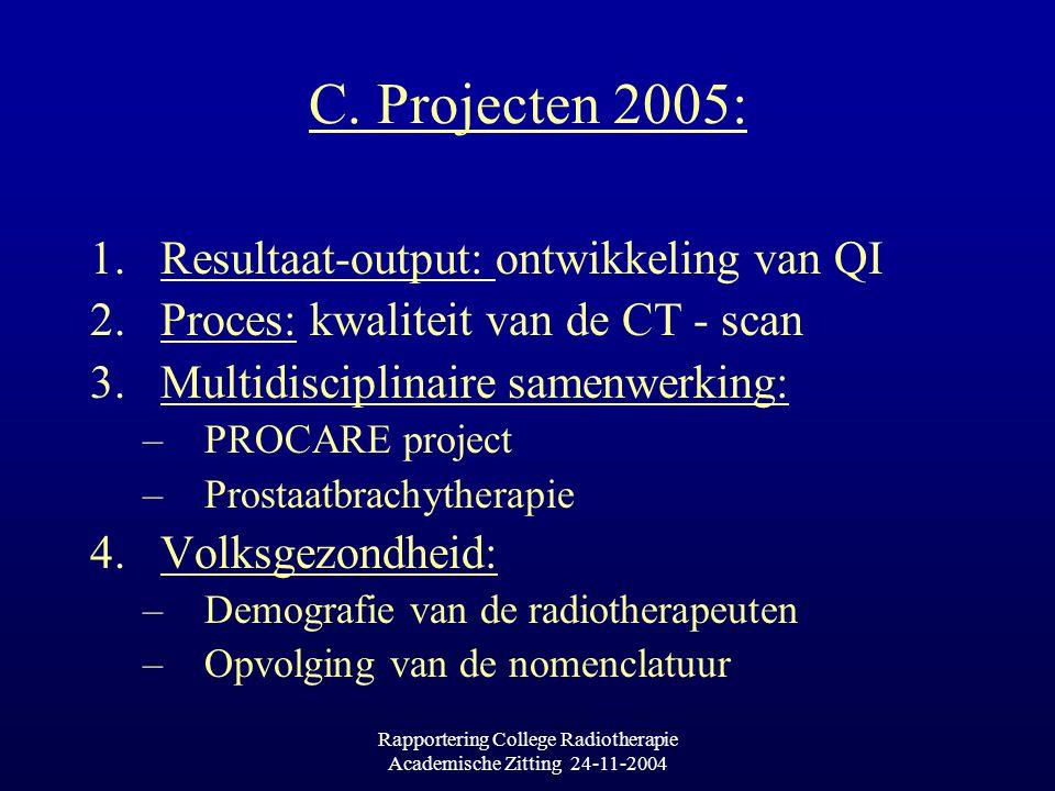 C. Projecten 2005: 1.Resultaat-output: ontwikkeling van QI 2.Proces: kwaliteit van de CT - scan 3.Multidisciplinaire samenwerking: –PROCARE project –P