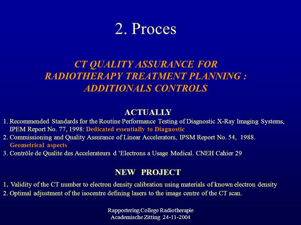 Rapportering College Radiotherapie Academische Zitting 24-11-2004 2.