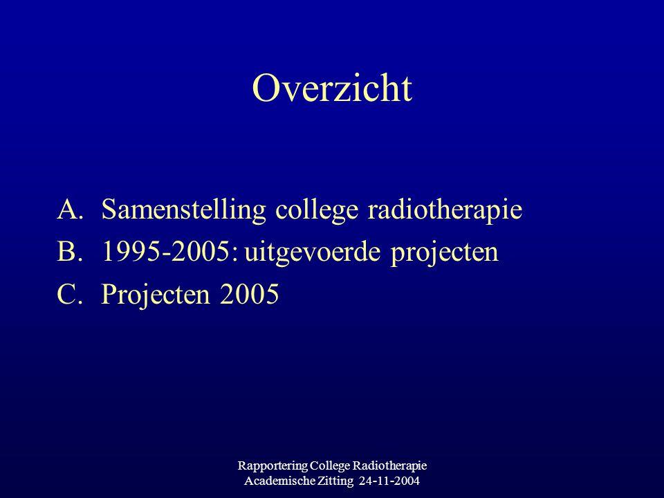Rapportering College Radiotherapie Academische Zitting 24-11-2004 A.