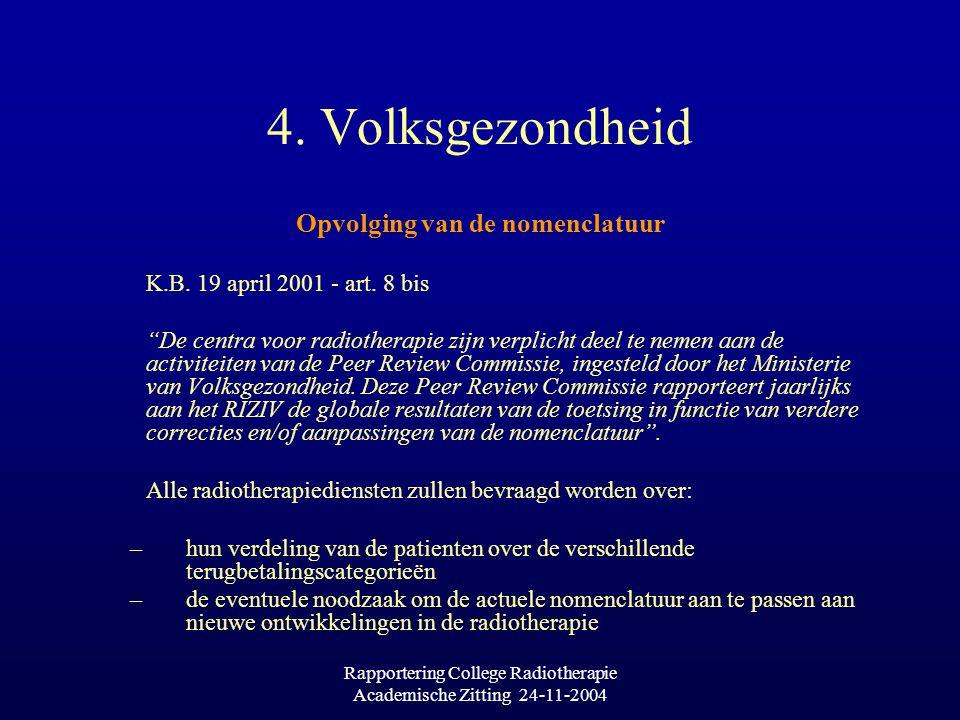 Rapportering College Radiotherapie Academische Zitting 24-11-2004 4.