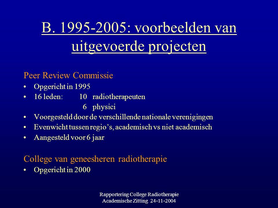 Rapportering College Radiotherapie Academische Zitting 24-11-2004 Voorbeeld 1: Enquête over behandeling van rectum tumoren (in samenwerking met de BSSO) Chirurgen : N.
