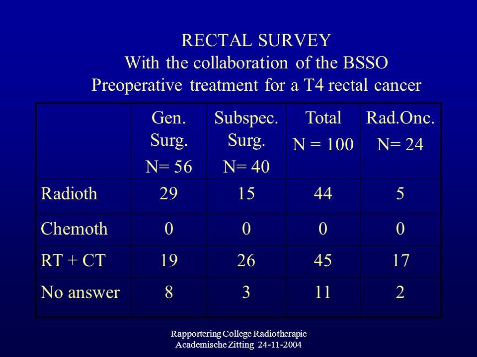 Rapportering College Radiotherapie Academische Zitting 24-11-2004 CT NUMBER UNIFORMITY/REPRODUCIBILITY: