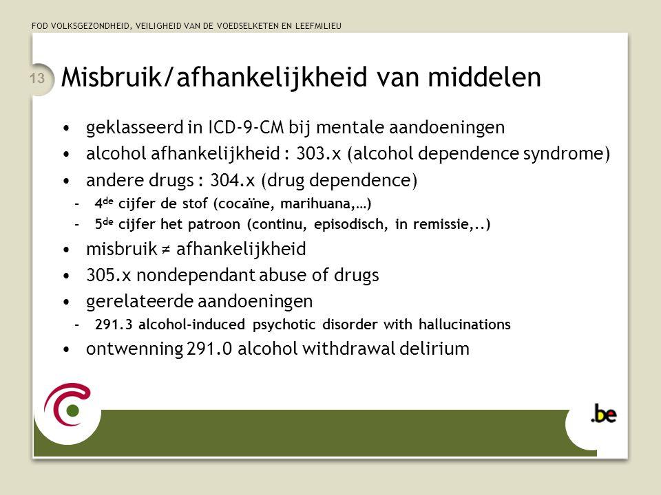 FOD VOLKSGEZONDHEID, VEILIGHEID VAN DE VOEDSELKETEN EN LEEFMILIEU 13 Misbruik/afhankelijkheid van middelen geklasseerd in ICD-9-CM bij mentale aandoen