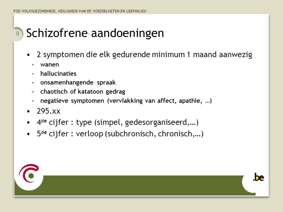 FOD VOLKSGEZONDHEID, VEILIGHEID VAN DE VOEDSELKETEN EN LEEFMILIEU 9 Schizofrene aandoeningen 2 symptomen die elk gedurende minimum 1 maand aanwezig –w