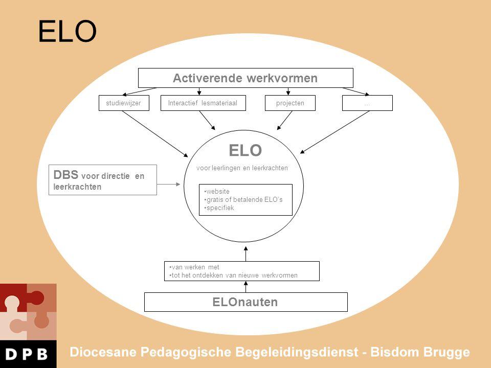 ELO voor leerlingen en leerkrachten website gratis of betalende ELO's specifiek Activerende werkvormen ELOnauten studiewijzerInteractief lesmateriaal…projecten van werken met tot het ontdekken van nieuwe werkvormen ELO DBS voor directie en leerkrachten