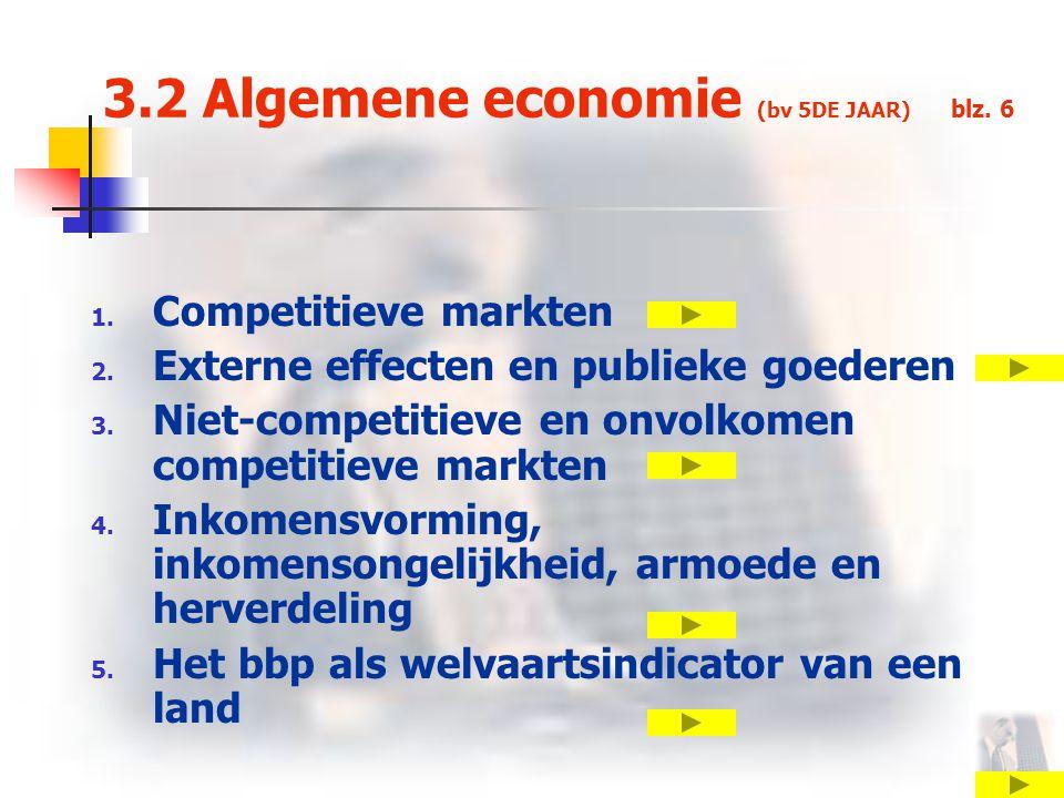 3.2 Algemene economie (bv 5DE JAAR) blz.6 1. Competitieve markten 2.