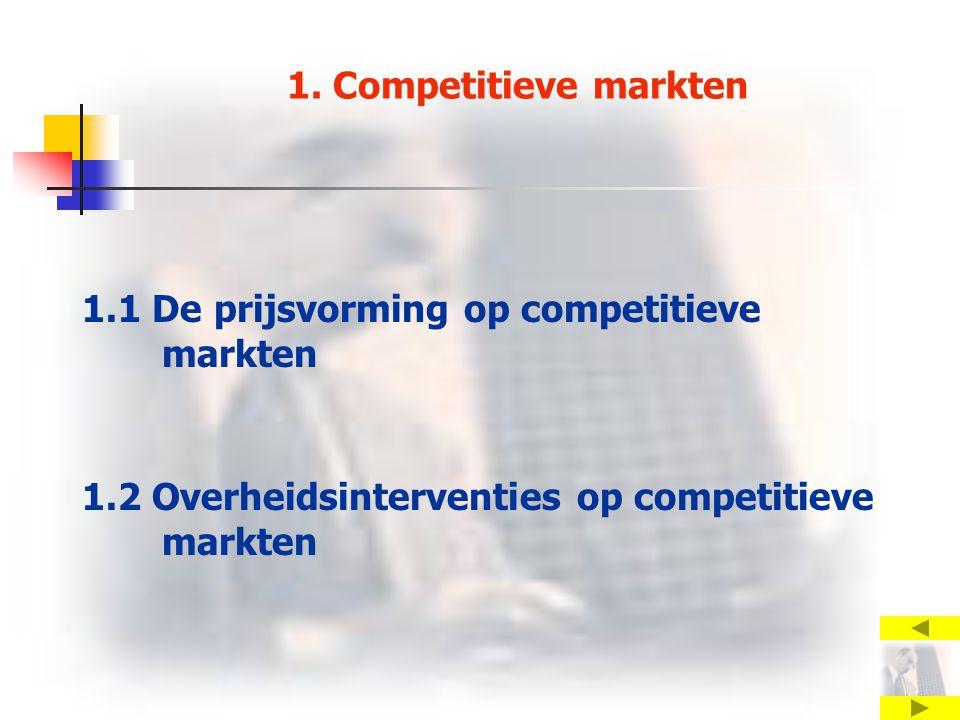 1. Competitieve markten 1.1 De prijsvorming op competitieve markten 1.2 Overheidsinterventies op competitieve markten