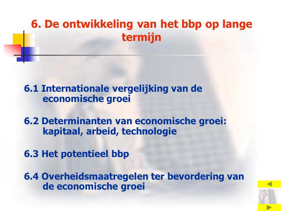 6. De ontwikkeling van het bbp op lange termijn 6.1 Internationale vergelijking van de economische groei 6.2 Determinanten van economische groei: kapi