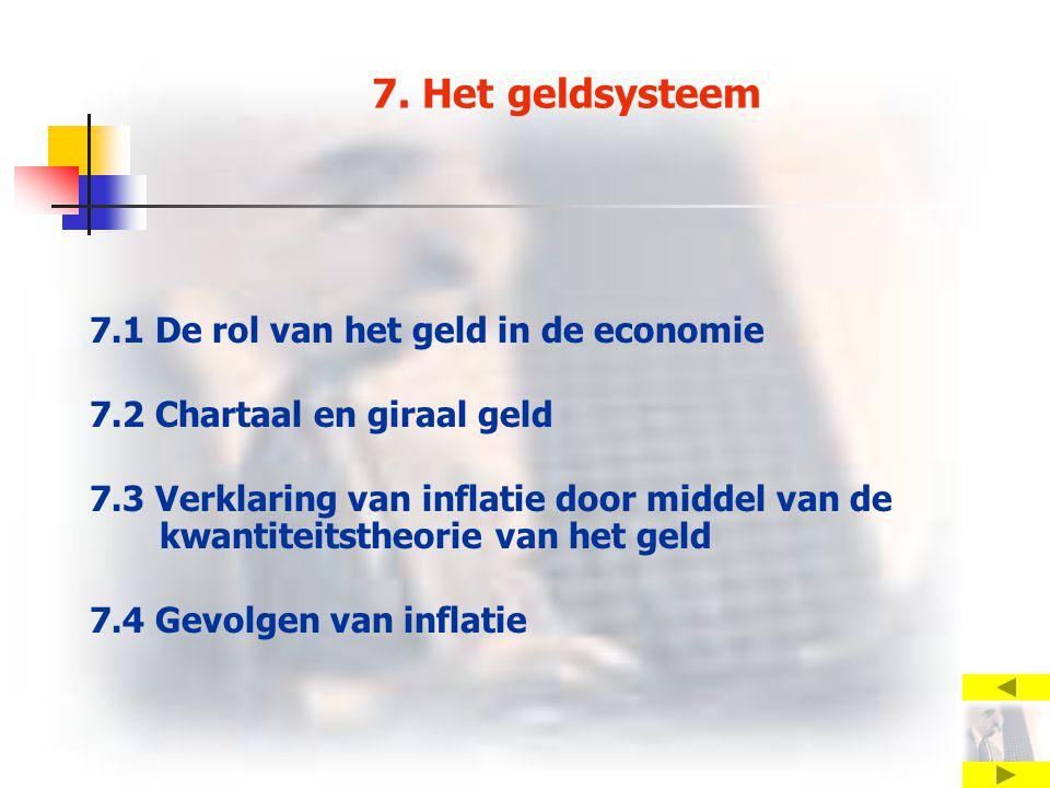 7. Het geldsysteem 7.1 De rol van het geld in de economie 7.2 Chartaal en giraal geld 7.3 Verklaring van inflatie door middel van de kwantiteitstheori