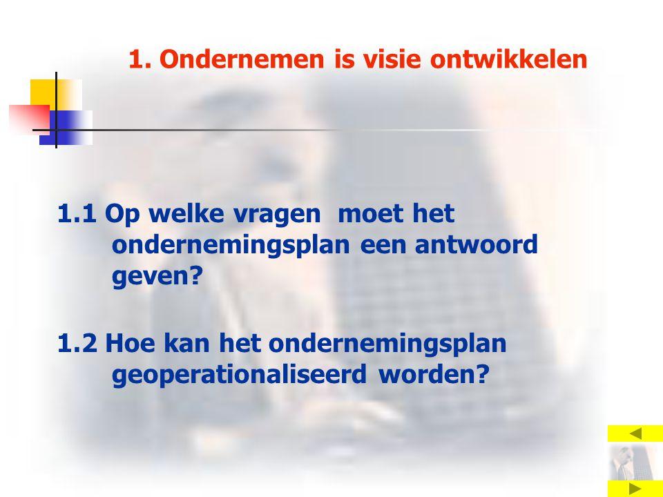 1. Ondernemen is visie ontwikkelen 1.1 Op welke vragen moet het ondernemingsplan een antwoord geven? 1.2 Hoe kan het ondernemingsplan geoperationalise