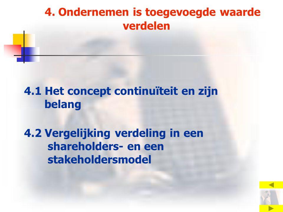 4. Ondernemen is toegevoegde waarde verdelen 4.1 Het concept continuïteit en zijn belang 4.2 Vergelijking verdeling in een shareholders- en een stakeh