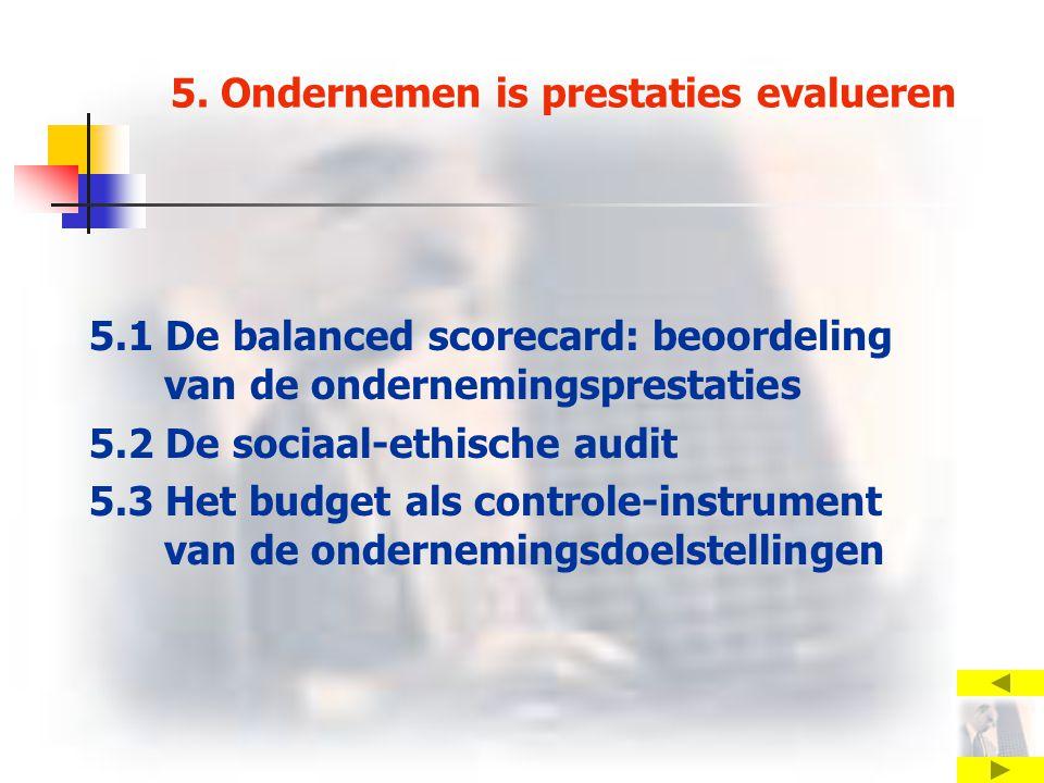 5. Ondernemen is prestaties evalueren 5.1 De balanced scorecard: beoordeling van de ondernemingsprestaties 5.2 De sociaal-ethische audit 5.3 Het budge