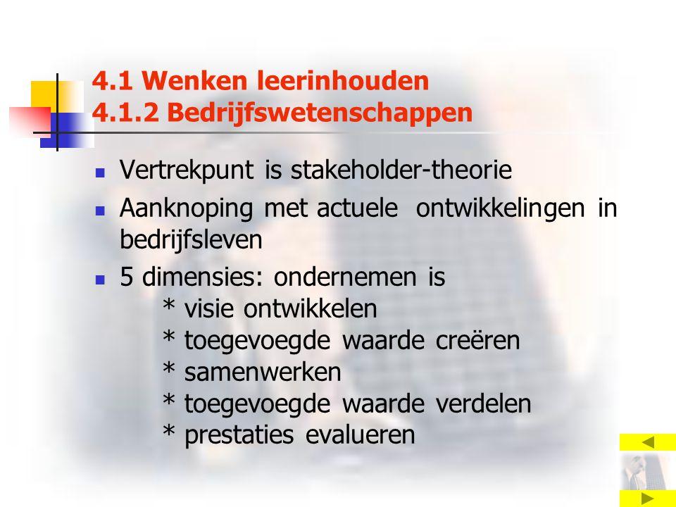 4.1 Wenken leerinhouden 4.1.2 Bedrijfswetenschappen Vertrekpunt is stakeholder-theorie Aanknoping met actuele ontwikkelingen in bedrijfsleven 5 dimensies: ondernemen is * visie ontwikkelen * toegevoegde waarde creëren * samenwerken * toegevoegde waarde verdelen * prestaties evalueren