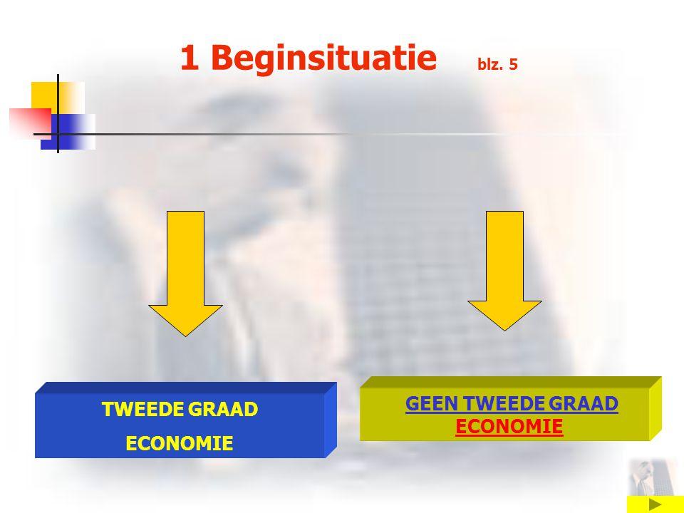 1 Beginsituatie blz. 5 TWEEDE GRAAD ECONOMIE GEEN TWEEDE GRAAD ECONOMIEECONOMIE