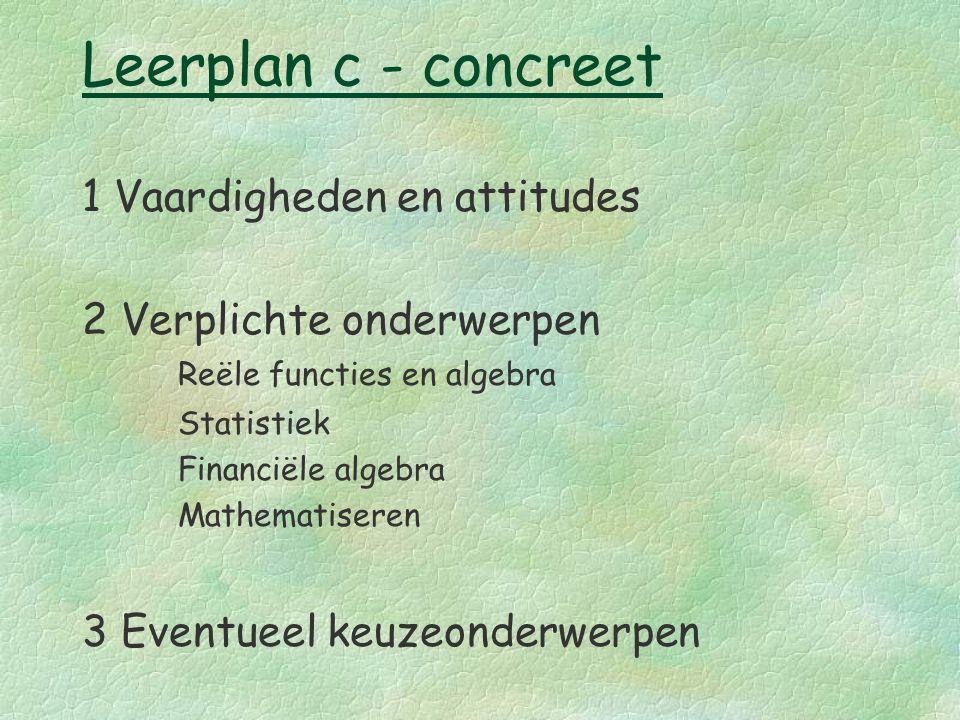 Leerplan c - concreet 1 Vaardigheden en attitudes 2 Verplichte onderwerpen Reële functies en algebra Statistiek Financiële algebra Mathematiseren 3 Ev